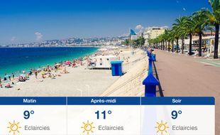Météo Nice: Prévisions du dimanche 19 janvier 2020