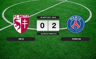 Ligue 1, 4ème journée: Le PSG s'impose au stade Saint-Symphorien 0-2 contre Metz