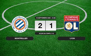 Montpellier - OL: Montpellier vainqueur de l'OL 2 à 1 au stade de la Mosson
