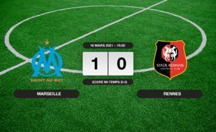OM - Stade Rennais: L'OM bat le Stade Rennais 1-0 à domicile