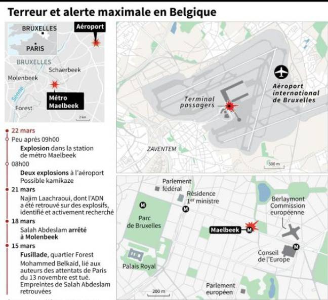 Terreur et alerte maximale en Belgique