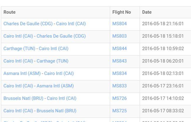 Liste des dernières liaisons effectuées par l'Airbus A320 d'Egyptair