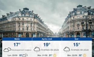 Météo Paris: Prévisions du dimanche 19 septembre 2021