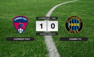 Ligue 2, 25ème journée: Le Clermont Foot bat le FC Chambly 1-0 à domicile