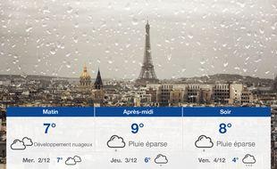 Météo Paris: Prévisions du mardi 1 décembre 2020