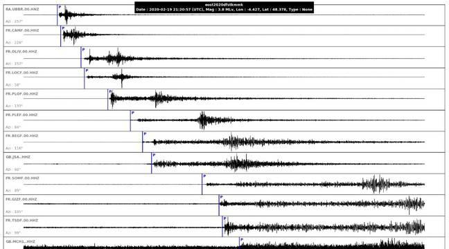 Un tremblement de terre de magnitude 3,8 a secoué Brest