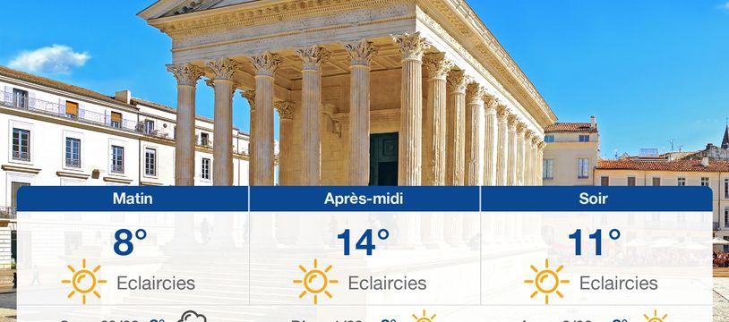Météo Nîmes: Prévisions du vendredi 28 février 2020