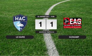 Ligue 2, 21ème journée: Le HAC et Guingamp font match nul 1-1