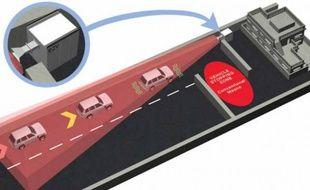 L'entreprise anglaise E2V utilise des ondes électromagnétiques pour couper le moteur d'un véhicule à distance.