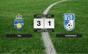 Ligue 2, 30ème journée: Succès 3-1 de Pau face à l'USL Dunkerque