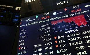 Wall Street reste bloquée face à une actualité chargée