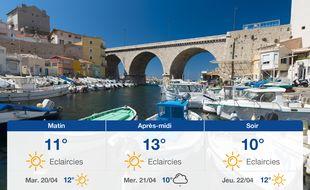 Météo Marseille: Prévisions du lundi 19 avril 2021