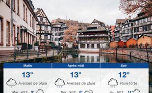 Météo Strasbourg: Prévisions du lundi 3 décembre 2018