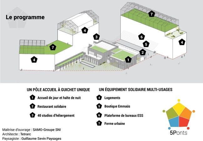 Plan de situation du projet Les 5 ponts à Nantes.