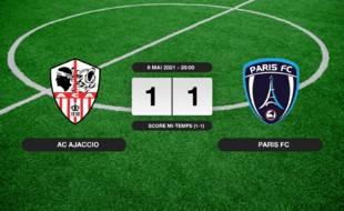 Ligue 2, 37ème journée: Match nul entre l'AC Ajaccio et le Paris FC (1-1)