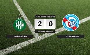 ASSE - RC Strasbourg: L'ASSE s'impose à domicile 2-0 contre le RC Strasbourg