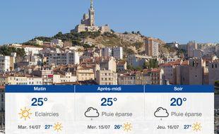 Météo Marseille: Prévisions du lundi 13 juillet 2020