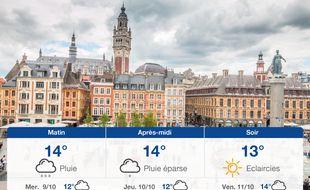 Météo Lille: Prévisions du mardi 8 octobre 2019
