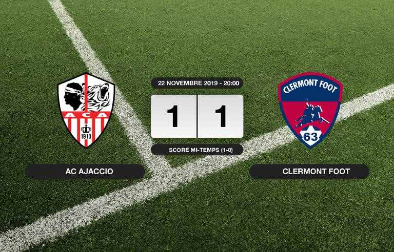 Calendrier Clermont Foot.Ligue 2