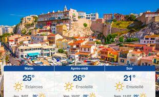 Météo Marseille: Prévisions du mercredi 8 juillet 2020