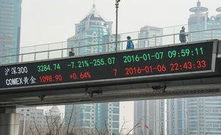Illustration: panneau de la Bourse chinoise à Shanghai.