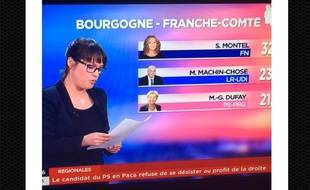 Capture d'écran d'un tweet montrant le tableau récapitulatif des votes en Bourgogne-Franche-Comté rebaptisant Christian Sauvadet «M.Machin-Chose».