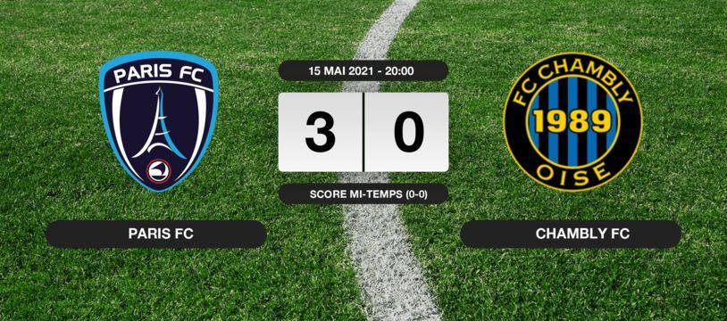 Ligue 2, 38ème journée: Le Paris FC s'impose à domicile 3-0 contre le FC Chambly