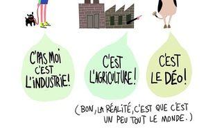 Extrait de la BD de Pénélope Bagieu sur le réchauffement climatique.