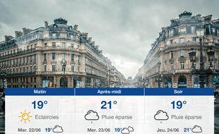 Météo Paris: Prévisions du lundi 21 juin 2021