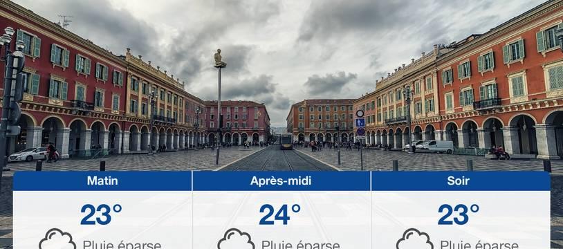 Météo Nice: Prévisions du mardi 14 juillet 2020