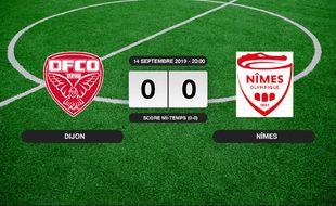 Ligue 1, 5ème journée: Match nul entre Dijon et Nîmes (0-0)