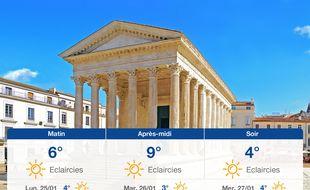Météo Nîmes: Prévisions du dimanche 24 janvier 2021