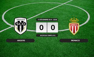 Angers SCO - Monaco: Match nul entre Angers SCO et Monaco sur le score de 0-0