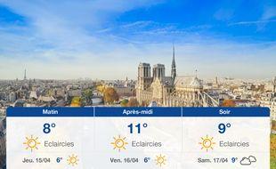 Météo Paris: Prévisions du mercredi 14 avril 2021