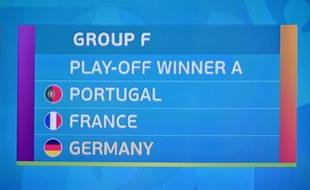 Le tirage au sort du groupe de la France pour l'Euro 2020.