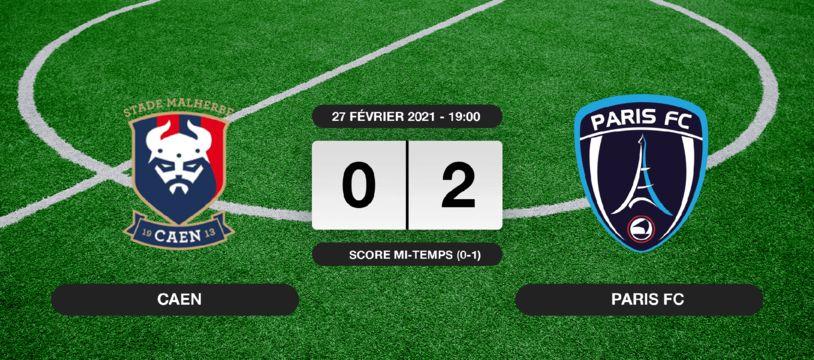Ligue 2, 27ème journée: Le Paris FC s'impose au stade Michel-d'Ornano 0-2 contre Caen