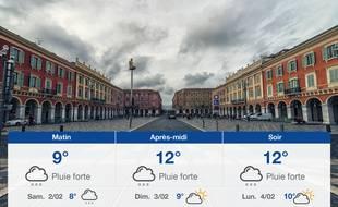 Météo Nice: Prévisions du vendredi 1 février 2019