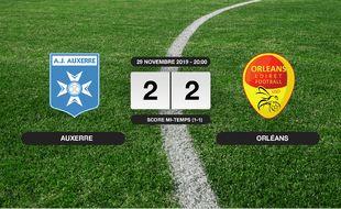 Ligue 2, 16ème journée: Match nul entre Auxerre et Orléans (2-2)