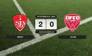 Ligue 1, 11ème journée: 2-0 pour le Stade Brestois contre Dijon au stade Francis-Le Blé