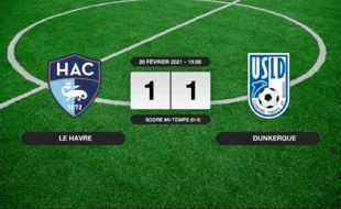 Ligue 2, 26ème journée: Le HAC et l'USL Dunkerque se quittent sur un nul (1-1)