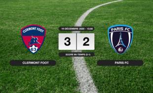 Ligue 2, 16ème journée: Le Clermont Foot vainqueur du Paris FC 3 à 2 au stade Gabriel-Montpied