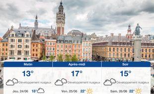 Météo Lille: Prévisions du mercredi 23 juin 2021
