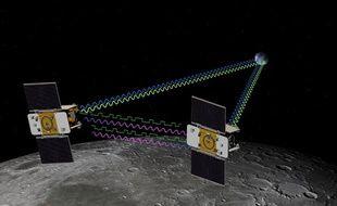 Schéma des deux sondes A et B de la mission Grail en orbite autour de la Lune.