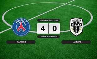 Ligue 1, 9ème journée: Angers SCO quitte le Parc des Princes sur une victoire écrasante du PSG