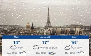 Météo Paris: Prévisions du dimanche 27 septembre 2020