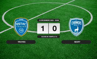 Ligue 2, 16ème journée: Troyes s'impose à domicile 1-0 contre Niort