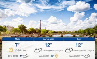 Météo Paris: Prévisions du samedi 22 février 2020