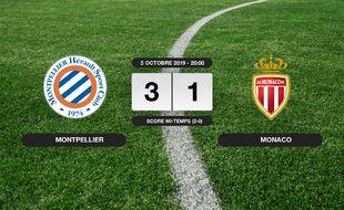 Ligue 1, 9ème journée: Montpellier vainqueur de Monaco: 3-1 au stade de la Mosson