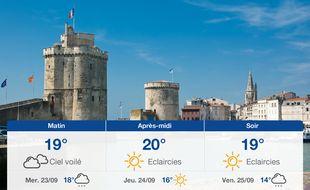 Météo La Rochelle: Prévisions du mardi 22 septembre 2020