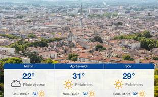 Météo Nîmes: Prévisions du mercredi 28 juillet 2021